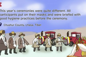Spring ploughing ceremonies in Tibet and other Tibetan-inhabited areas