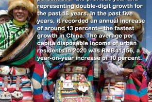 Infographics: Tibet and its development over the past seven decades (I)